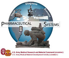 Phamaceutical Systems Logo